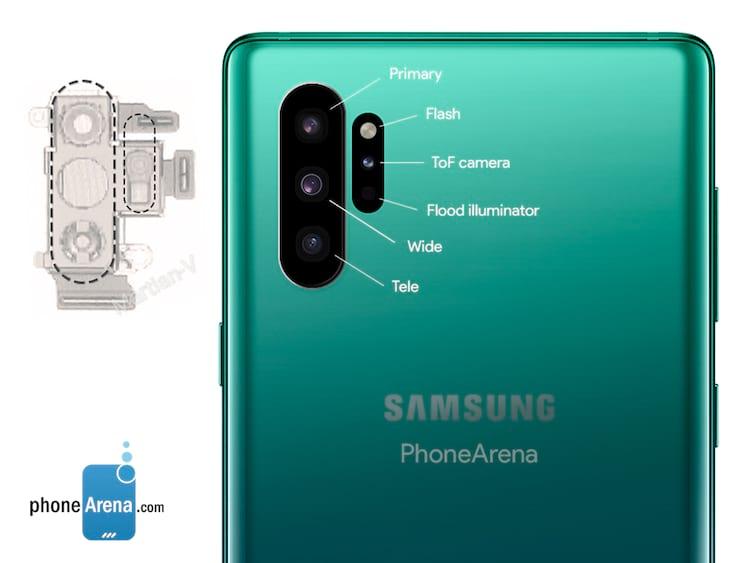 Montagem feita pelo Phone Arena especula como pode ser a parte traseira do Galaxy Note 10, com base na imagem da placa das câmeras.