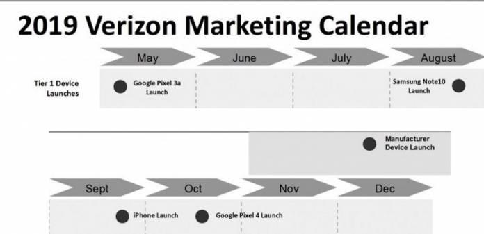 Calendário de lançamentos da Verizon em 2019