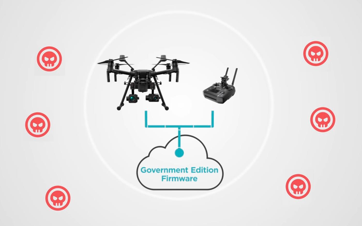 DJI Government Edition: solução de alta segurança para drones do governo