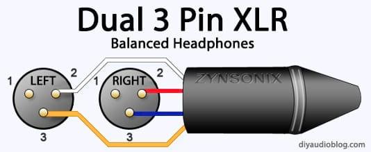 Conector XRL Duplo de 3 pinos cada