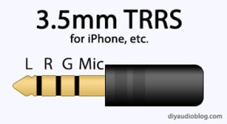 Conector SE TRRS de 3,5mm