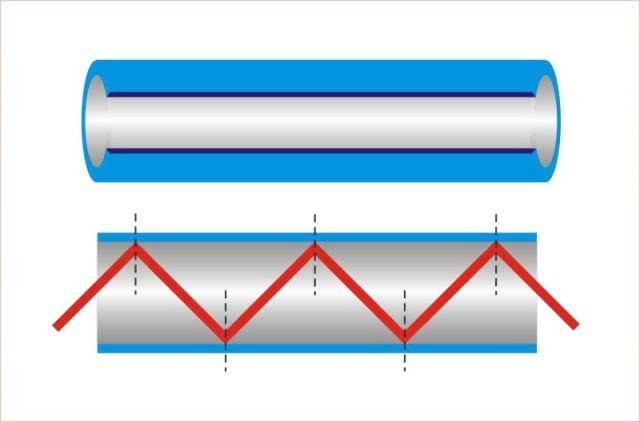 O que é Fibra Óptica e como funciona?