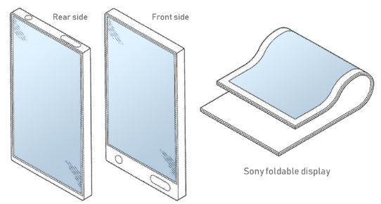 Partes indicam painéis na frente e atrás do dispositivo, além da ilustração que mostra a dobra