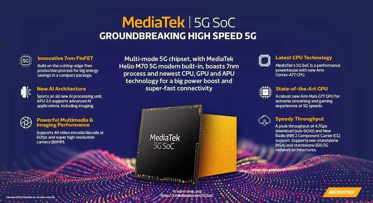 Chipset 5G da MediaTek possui