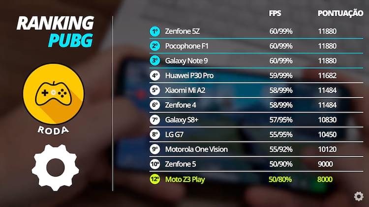 Ranking dos melhores smartphones para jogar PUBG