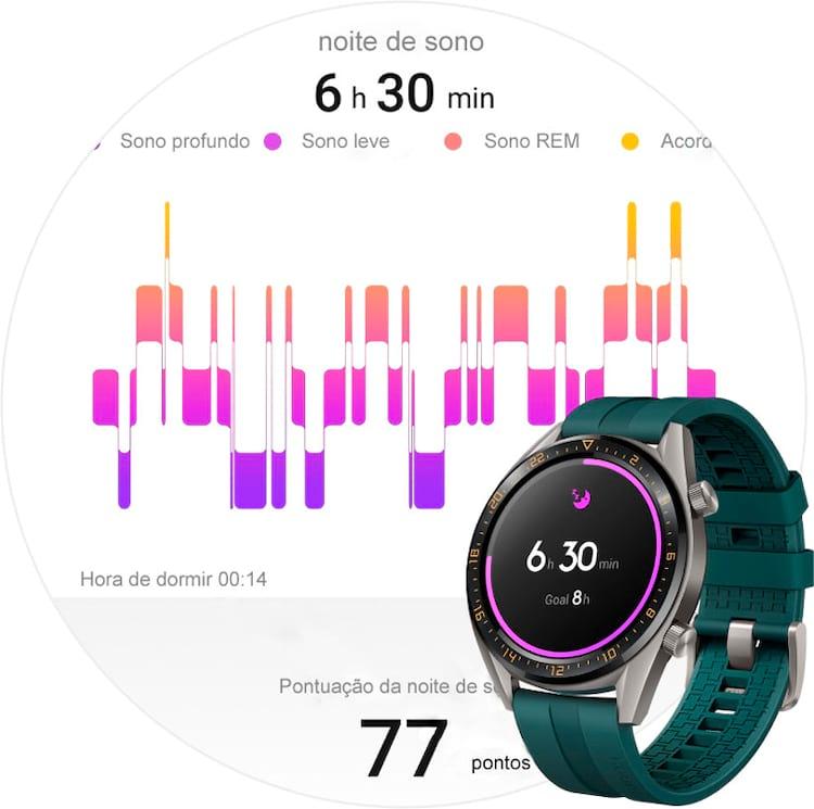Huawei Watch GT Active monitoramento contínuo inclui acompanhamento do sono