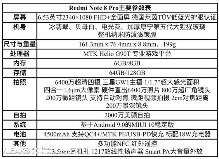 Redmi Note 8 Pro - Especificações Completas