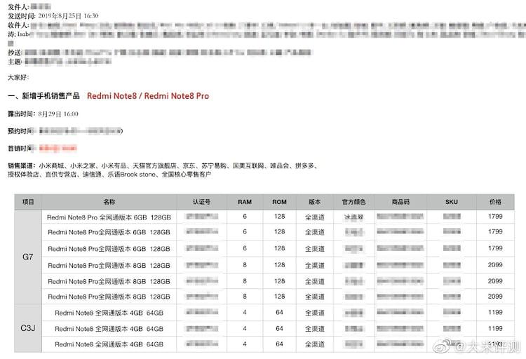 Redmi Note 8 e Redmi Note 8 Pro - Lista de preços, especificações e cores