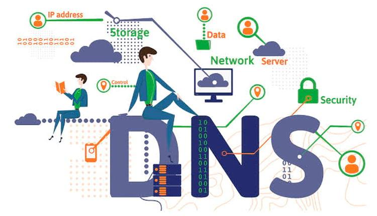 DNS sobre HTTPS (DoH)