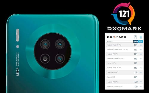 Huawei Mate 30 Pro é o rei do DXOMark