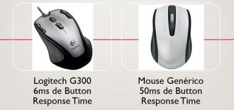 G300 vs Mouse Genérico