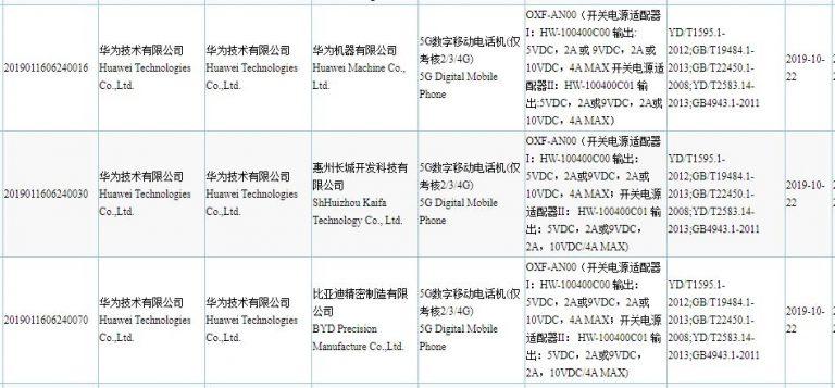 Honor V30 passa pela certificação do 3C
