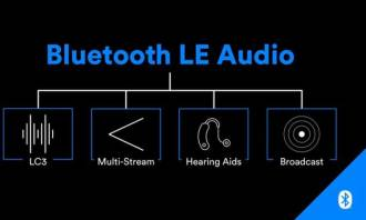 LE Audio. Fonte: Bluetooth SIG