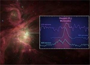 Encontradas moléculas de oxigênio no espaço