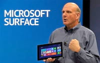 Microsoft Surface: O tablet para concorrer com o iPad