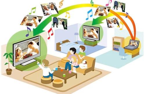 O que é DLNA (Digital Living Network Alliance)