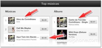 Hino do Corinthians é a música mais baixada no iTunes Brasil nesta quinta-feira