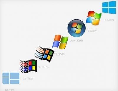 Sistema operacional Windows da Microsoft completa 27 anos